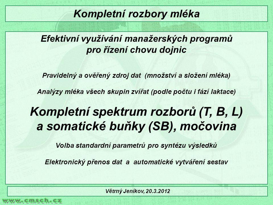 Kompletní rozbory mléka Počet aktivních uživatelů modulů MPD Větrný Jeníkov 20.3.2012