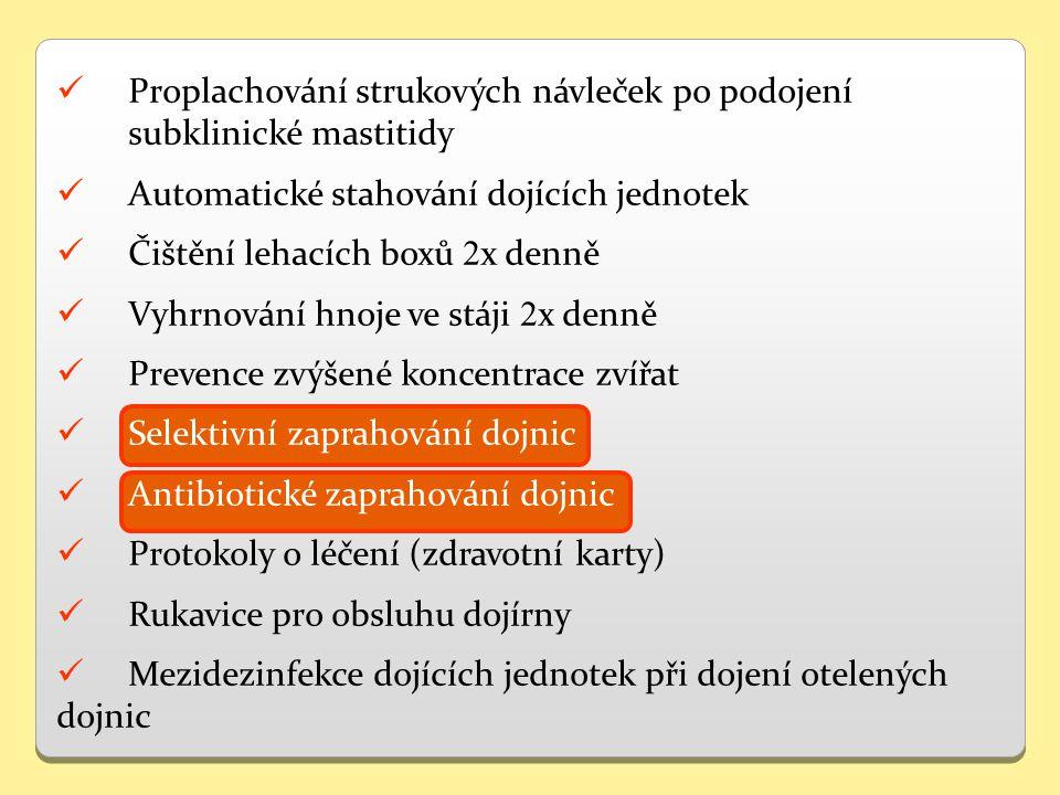 Proplachování strukových návleček po podojení subklinické mastitidy Automatické stahování dojících jednotek Čištění lehacích boxů 2 x denně Vyhrnování hnoje ve stáji 2 x denně Prevence zvýšené koncentrace zvířat Selektivní zaprahování dojnic Antibiotické zaprahování dojnic Protokoly o léčení (zdravotní karty) Rukavice pro obsluhu dojírny Mezidezinfekce dojících jednotek při dojení otelených dojnic