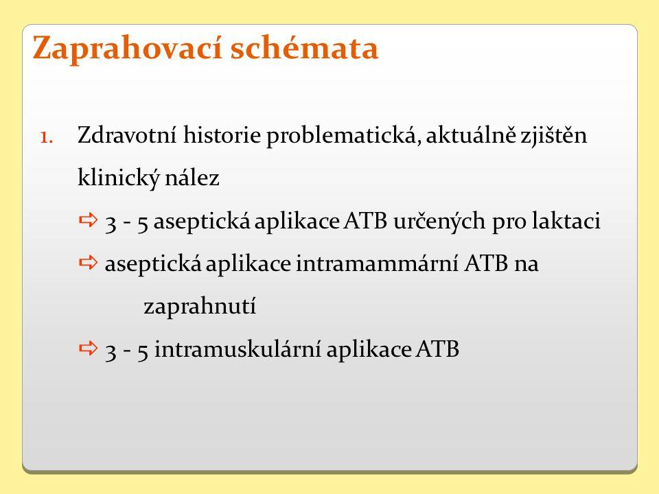 1.Zdravotní historie problematická, aktuálně zjištěn klinický nález  3 - 5 aseptická aplikace ATB určených pro laktaci  aseptická aplikace intramammární ATB na zaprahnutí  3 - 5 intramuskulární aplikace ATB Zaprahovací schémata