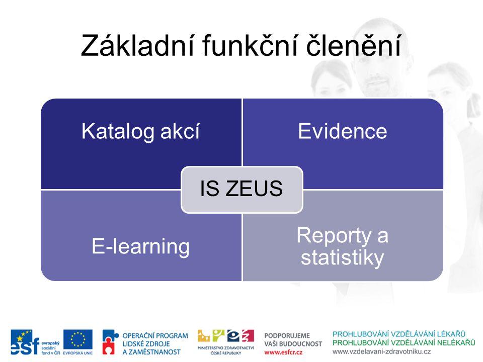Základní funkční členění Katalog akcíEvidence E-learning Reporty a statistiky IS ZEUS