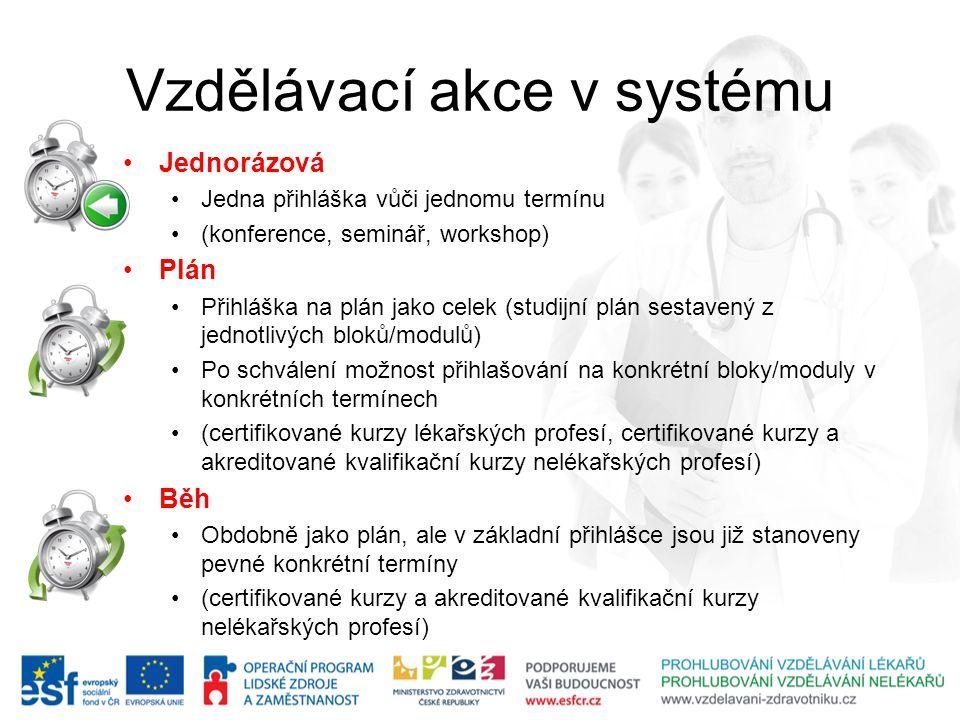 Vzdělávací akce v systému Jednorázová Jedna přihláška vůči jednomu termínu (konference, seminář, workshop) Plán Přihláška na plán jako celek (studijní