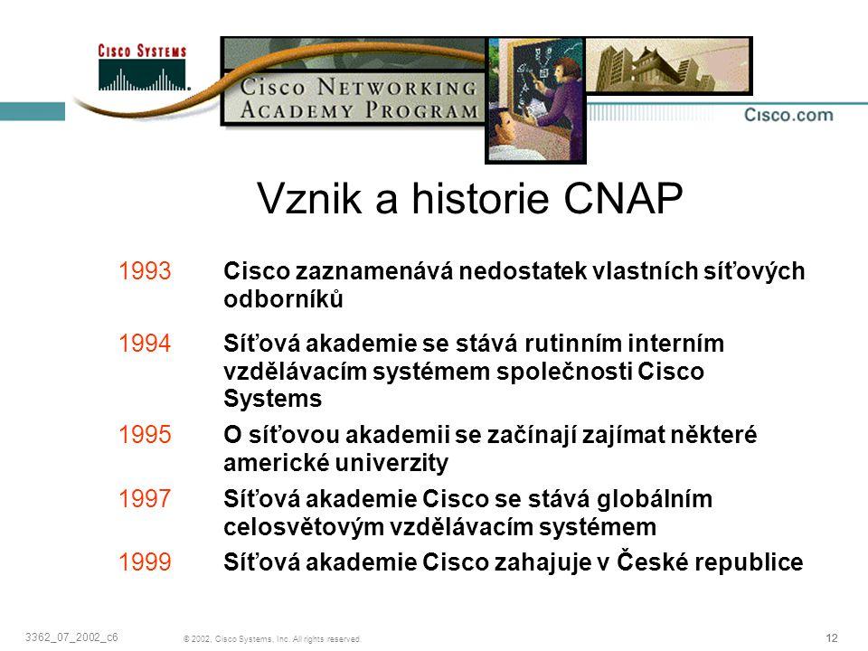 12 © 2002, Cisco Systems, Inc. All rights reserved. 3362_07_2002_c6 Vznik a historie CNAP 1993Cisco zaznamenává nedostatek vlastních síťových odborník