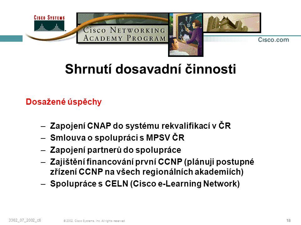 18 © 2002, Cisco Systems, Inc. All rights reserved. 3362_07_2002_c6 Shrnutí dosavadní činnosti Dosažené úspěchy –Zapojení CNAP do systému rekvalifikac