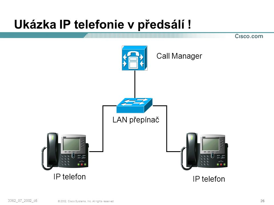26 © 2002, Cisco Systems, Inc. All rights reserved. 3362_07_2002_c6 Ukázka IP telefonie v předsálí ! Call Manager IP telefon LAN přepínač