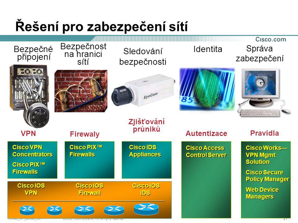 27 © 2002, Cisco Systems, Inc. All rights reserved. 3362_07_2002_c6 Identita Bezpečné připojení Řešení pro zabezpečení sítí Firewaly VPN Cisco VPN Con