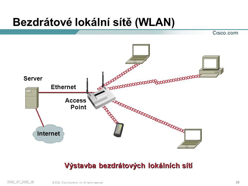 28 © 2002, Cisco Systems, Inc. All rights reserved. 3362_07_2002_c6 Bezdrátové lokální sítě (WLAN) Access Point Server Ethernet Výstavba bezdrátových