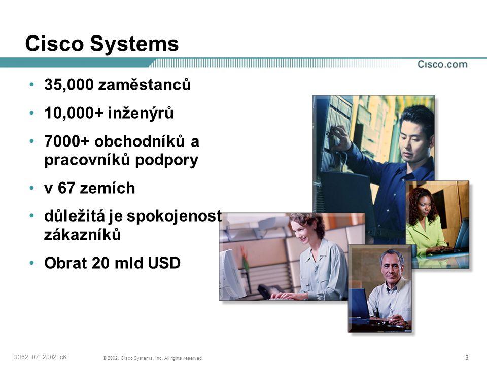 333 © 2002, Cisco Systems, Inc. All rights reserved. 3362_07_2002_c6 Cisco Systems 35,000 zaměstanců 10,000+ inženýrů 7000+ obchodníků a pracovníků po