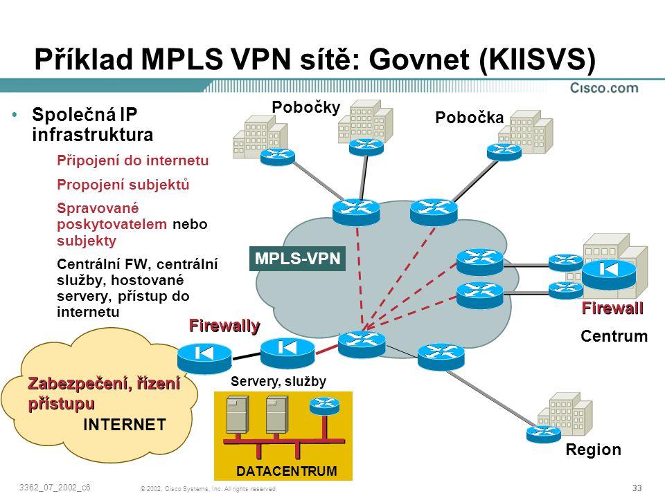 33 © 2002, Cisco Systems, Inc. All rights reserved. 3362_07_2002_c6 Centrum Pobočka MPLS-VPN Region Pobočky INTERNET Zabezpečení, řízení přístupu Fire