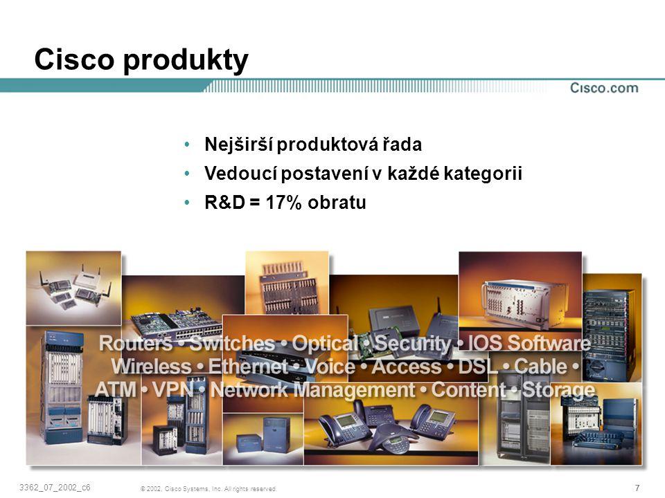 777 © 2002, Cisco Systems, Inc. All rights reserved. 3362_07_2002_c6 Nejširší produktová řada Vedoucí postavení v každé kategorii R&D = 17% obratu Cis