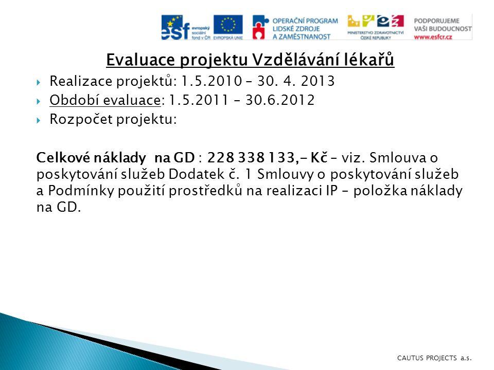 Evaluace projektu Vzdělávání lékařů  Realizace projektů: 1.5.2010 – 30. 4. 2013  Období evaluace: 1.5.2011 – 30.6.2012  Rozpočet projektu: Celkové