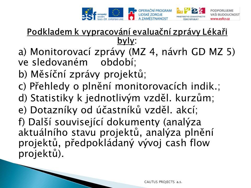 Podkladem k vypracování evaluační zprávy Lékaři byly: a) Monitorovací zprávy (MZ 4, návrh GD MZ 5) ve sledovaném období; b) Měsíční zprávy projektů; c