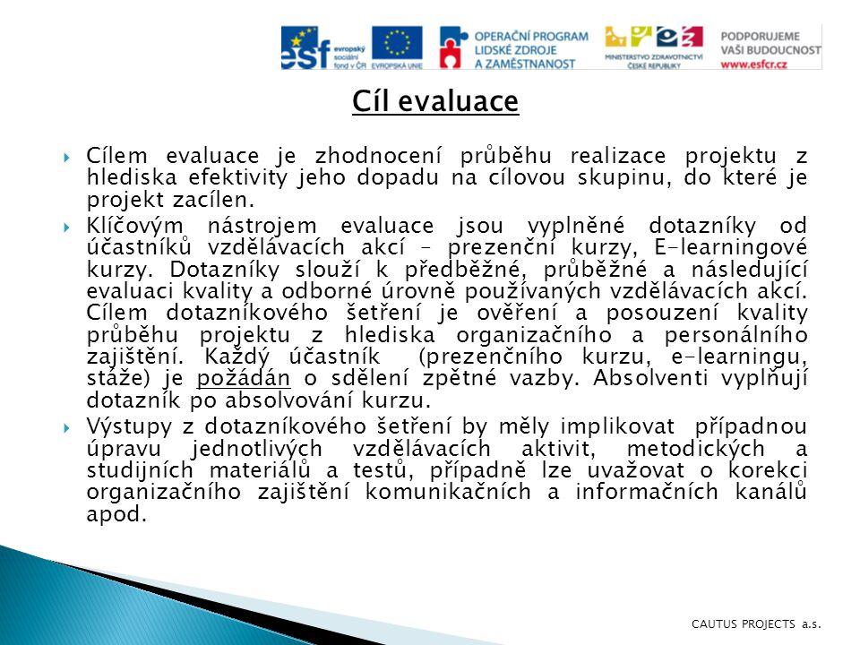 Cíl evaluace  Cílem evaluace je zhodnocení průběhu realizace projektu z hlediska efektivity jeho dopadu na cílovou skupinu, do které je projekt zacíl