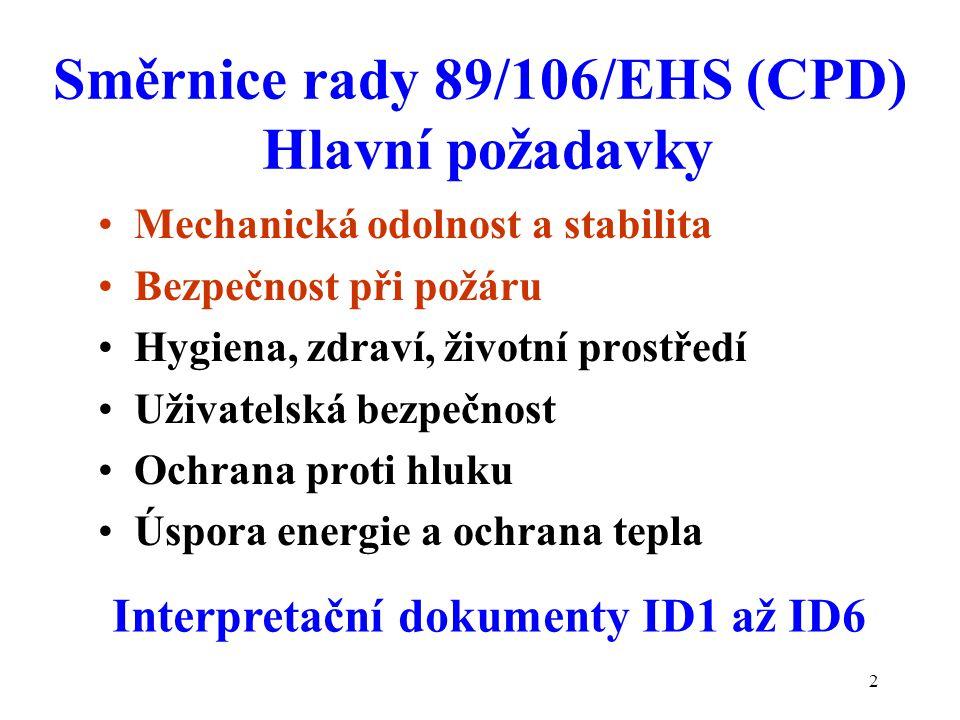 2 Směrnice rady 89/106/EHS (CPD) Hlavní požadavky Mechanická odolnost a stabilita Bezpečnost při požáru Hygiena, zdraví, životní prostředí Uživatelská