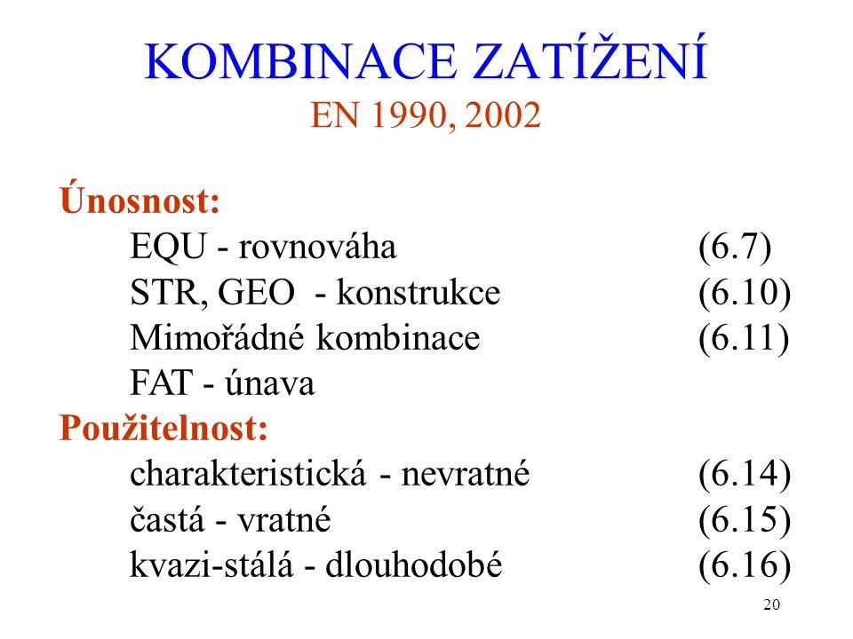 20 KOMBINACE ZATÍŽENÍ EN 1990, 2002 Únosnost: EQU - rovnováha (6.7) STR, GEO - konstrukce(6.10) Mimořádné kombinace(6.11) FAT - únava Použitelnost: ch