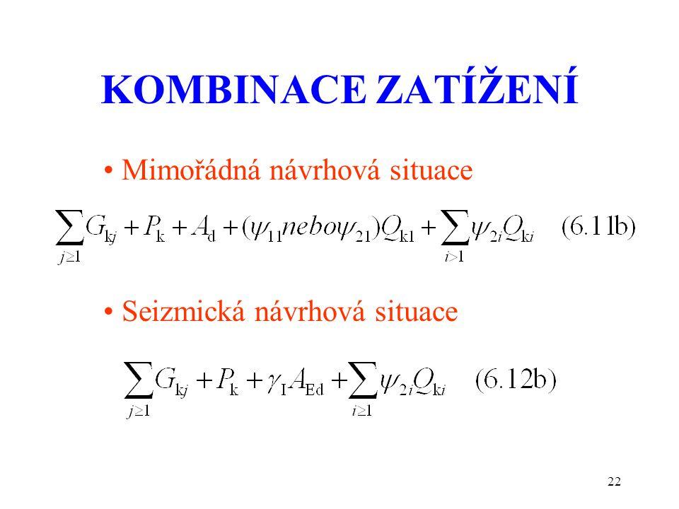 22 KOMBINACE ZATÍŽENÍ Mimořádná návrhová situace Seizmická návrhová situace