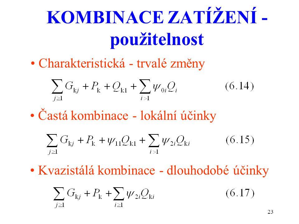 23 KOMBINACE ZATÍŽENÍ - použitelnost Charakteristická - trvalé změny Častá kombinace - lokální účinky Kvazistálá kombinace - dlouhodobé účinky