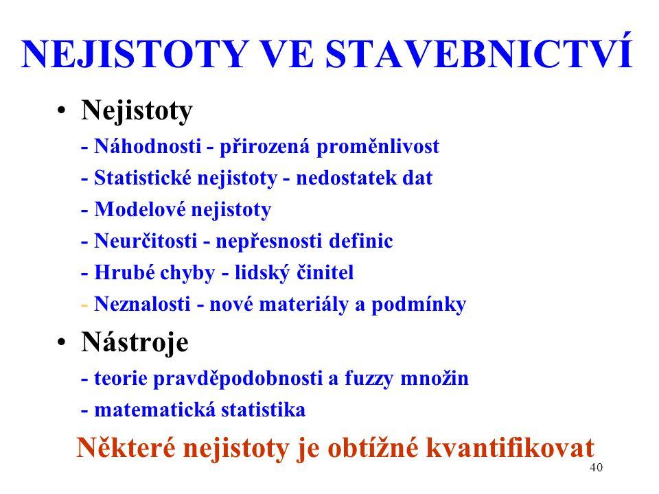 40 NEJISTOTY VE STAVEBNICTVÍ Nejistoty - Náhodnosti - přirozená proměnlivost - Statistické nejistoty - nedostatek dat - Modelové nejistoty - Neurčitos
