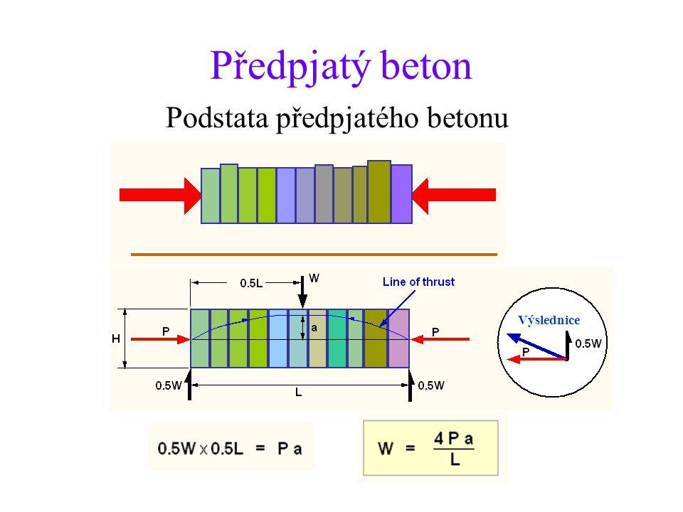 Drobné prefabrikované prvky pražce stropní prvky překlady nosníky