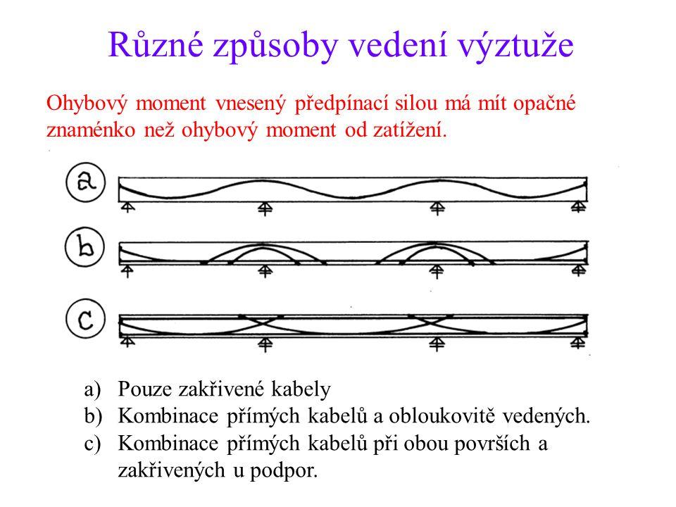 Různé způsoby vedení výztuže Ohybový moment vnesený předpínací silou má mít opačné znaménko než ohybový moment od zatížení. a)Pouze zakřivené kabely b