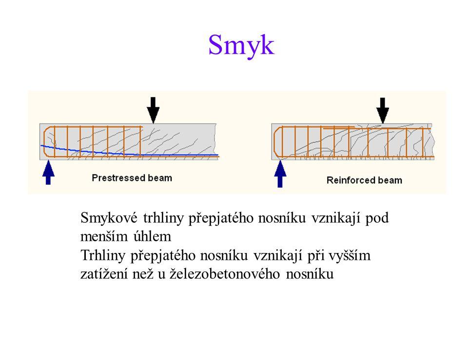 Smyk Smykové trhliny přepjatého nosníku vznikají pod menším úhlem Trhliny přepjatého nosníku vznikají při vyšším zatížení než u železobetonového nosní