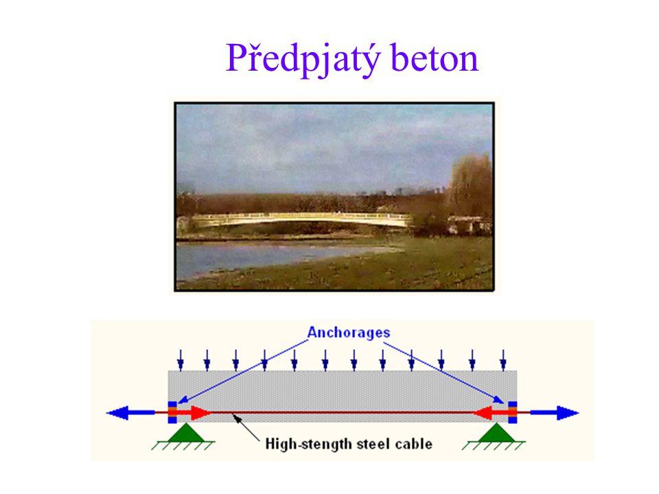Smyk Smykové trhliny přepjatého nosníku vznikají pod menším úhlem Trhliny přepjatého nosníku vznikají při vyšším zatížení než u železobetonového nosníku