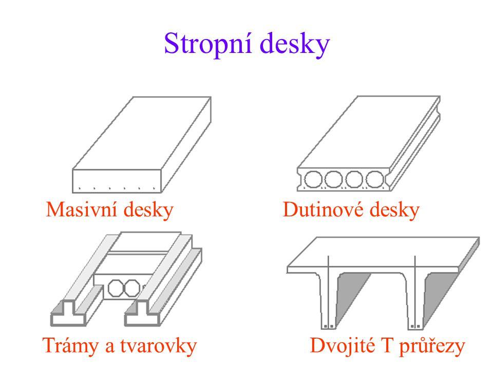 Stropní desky Masivní deskyDutinové desky Trámy a tvarovkyDvojité T průřezy
