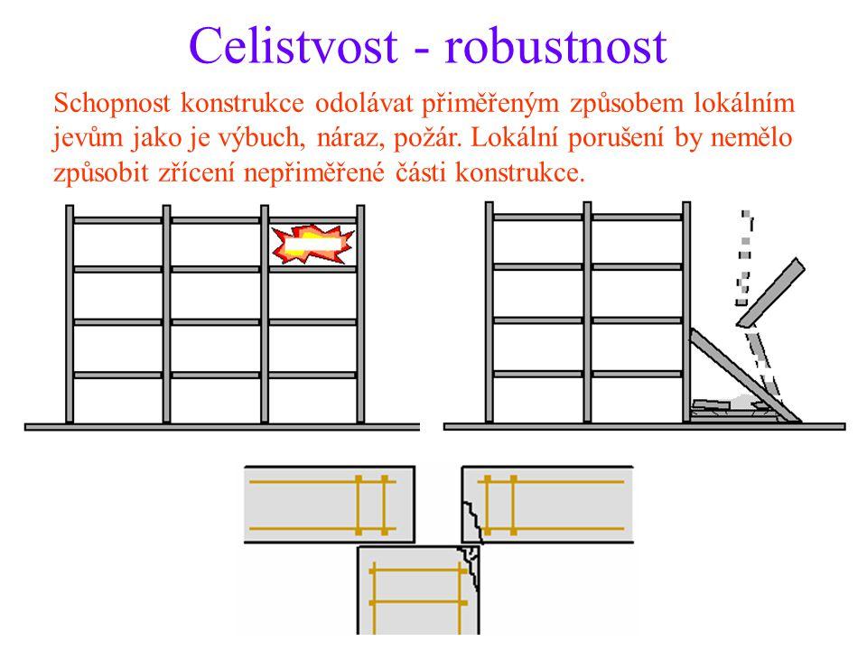 Celistvost - robustnost Schopnost konstrukce odolávat přiměřeným způsobem lokálním jevům jako je výbuch, náraz, požár. Lokální porušení by nemělo způs
