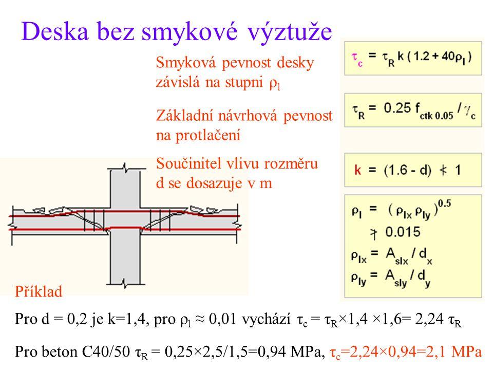Deska bez smykové výztuže Pro d = 0,2 je k=1,4, pro ρ l ≈ 0,01 vychází τ c = τ R ×1,4 ×1,6= 2,24 τ R Pro beton C40/50 τ R = 0,25×2,5/1,5=0,94 MPa, τ c
