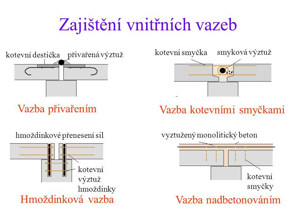 Zajištění vnitřních vazeb kotevní destička přivařená výztuž kotevní smyčka smyková výztuž vyztužený monolitický beton kotevní výztuž hmoždinky hmoždin