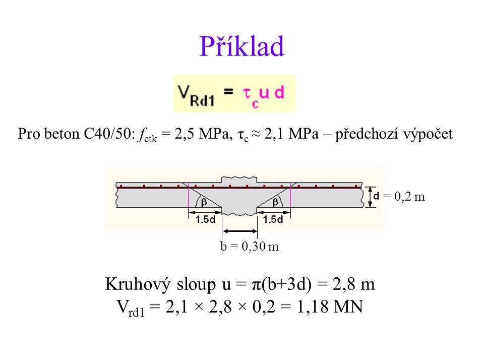 Příklad Pro beton C40/50: f ctk = 2,5 MPa, τ c ≈ 2,1 MPa – předchozí výpočet = 0,2 m b = 0,30 m Kruhový sloup u = π(b+3d) = 2,8 m V rd1 = 2,1 × 2,8 ×