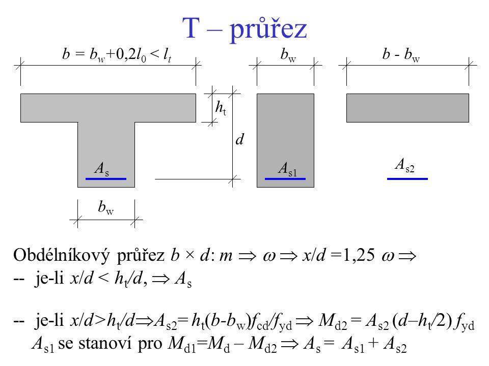 Postup výpočtu 1. Výpočet momentů 2. Ověření momentu: je-li - není oboustranná výztuž nezbytná, pak - oboustranná výztuž, pak 3. Je-li