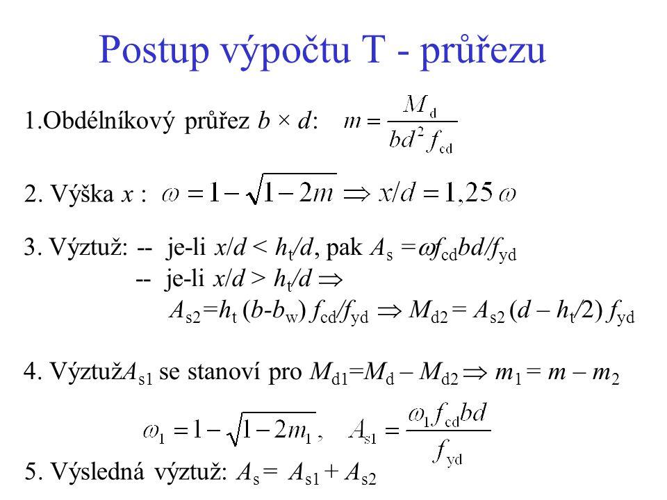 T – průřez bwbw A s1 b - b w A s2 -- je-li x/d>h t /d  A s2 = h t (b-b w )f cd /f yd  M d2 = A s2 (d–h t /2) f yd A s1 se stanoví pro M d1 =M d – M d2  A s = A s1 + A s2 Obdélníkový průřez b × d: m    x/d =1,25   -- je-li x/d < h t /d,  A s bwbw b = b w +0,2l 0 < l t htht d AsAs