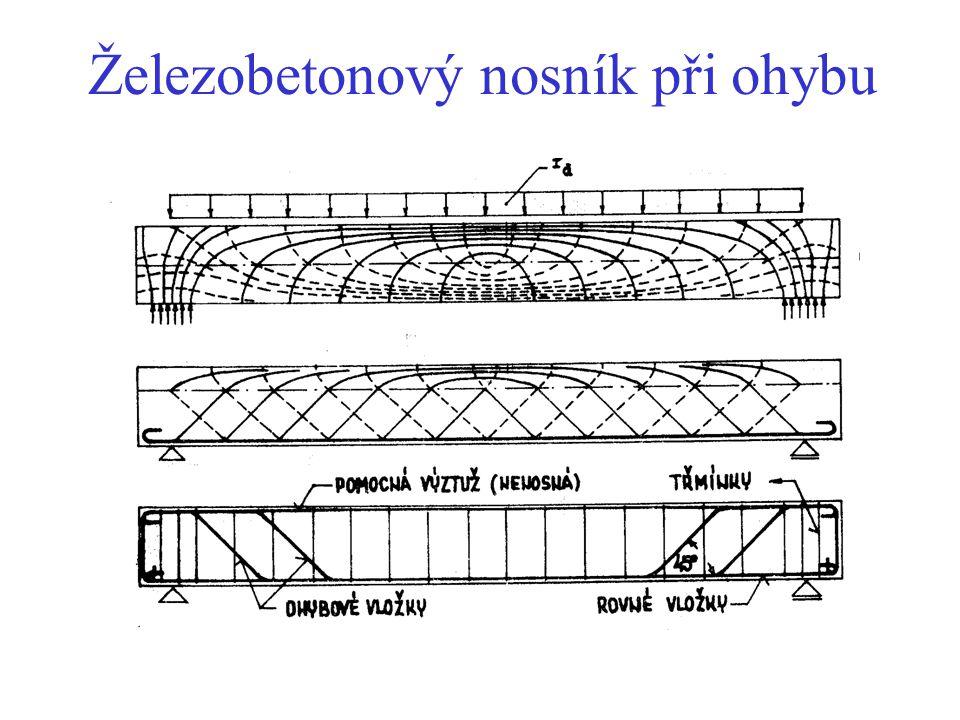 Beton 5 Obecný postup návrhu obdélníkového průřezu Oboustranně vyztužený průřez T - průřez Interakce momentu a normálové síly Centrický zatížený sloup