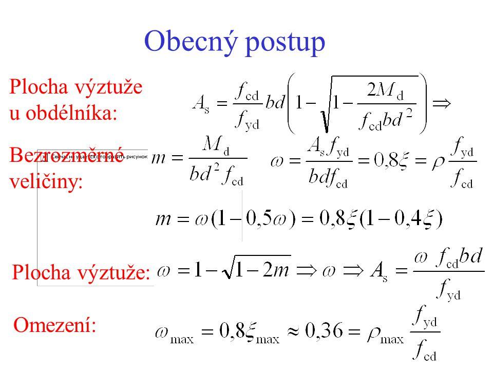 Železobetonový průřez při ohybu F cd = 0,8 x b f cd F sd =A s f yd f cd =  f c /  m,  m = 1,5 f yd = f yk /  s,  s = 1,15 Návrhové hodnoty vnitřních síl: Podmínky rovnováhy: F cd = F sd  M d = z F sd  ss  0,8 x fcfc FcFc F s = A s f y z = d-0,4 x x d b AsAs M