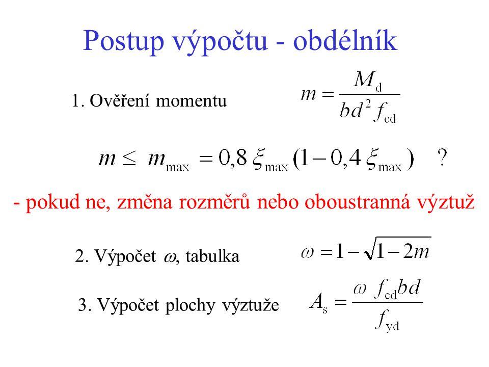 Obecný postup Plocha výztuže:  max = 0,36