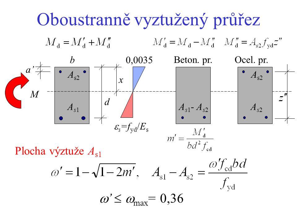 Příklad C20/25, S500 l[m]=6,00 qd[kN/m]=20 Md[kNm]=90 m=0,19  = 0,21 A[m^2]=0,00055  [%] = 0,66  >  min ? PRAVDA m<mmaxPRAVDA d=0,42 x b=0,2