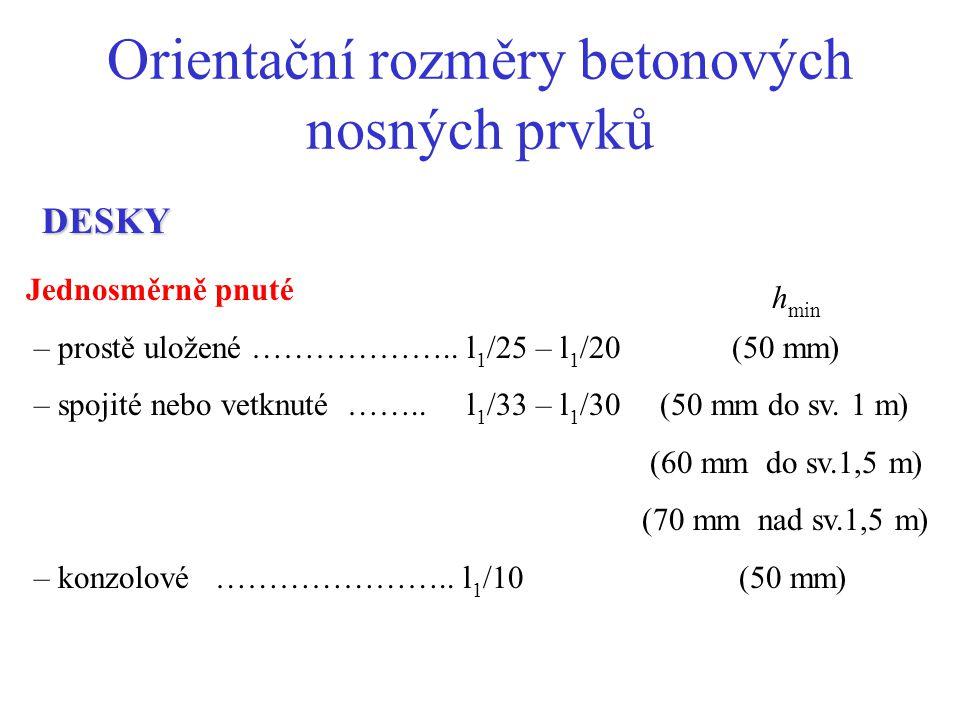 Orientační rozměry betonových nosných prvků DESKY Jednosměrně pnuté – prostě uložené ……………….. l 1 /25 – l 1 /20 (50 mm) – spojité nebo vetknuté …….. l