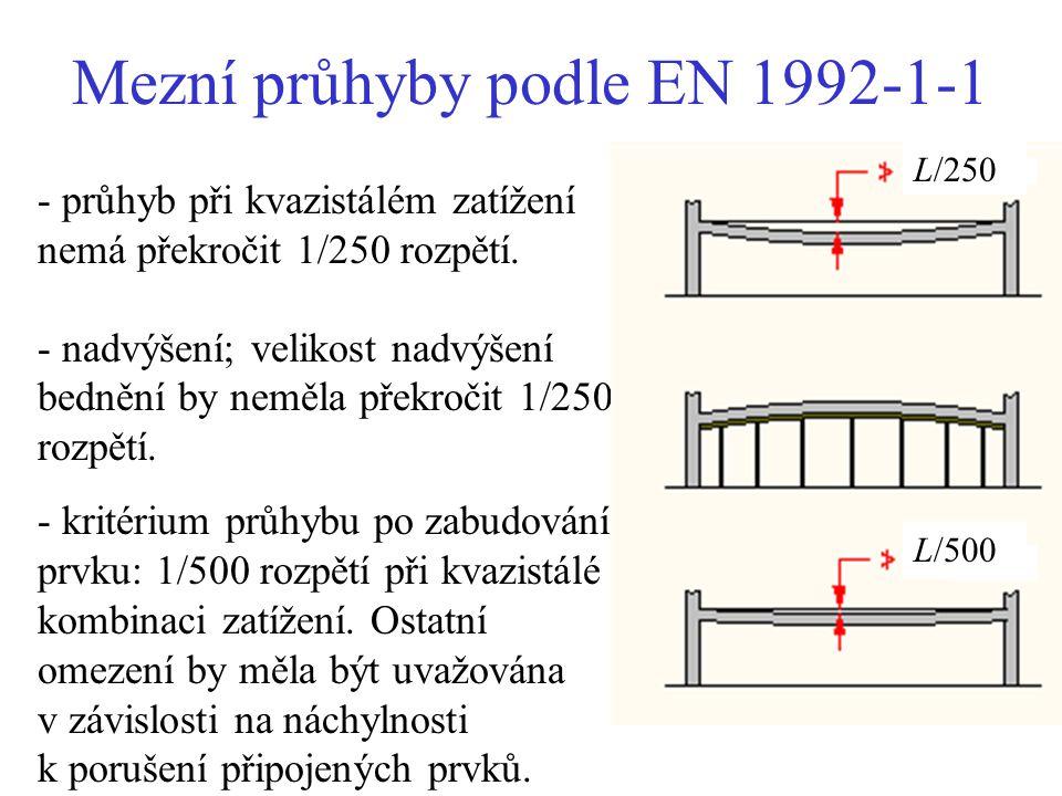 Mezní průhyby podle EN 1992-1-1 - průhyb při kvazistálém zatížení nemá překročit 1/250 rozpětí. - nadvýšení; velikost nadvýšení bednění by neměla přek