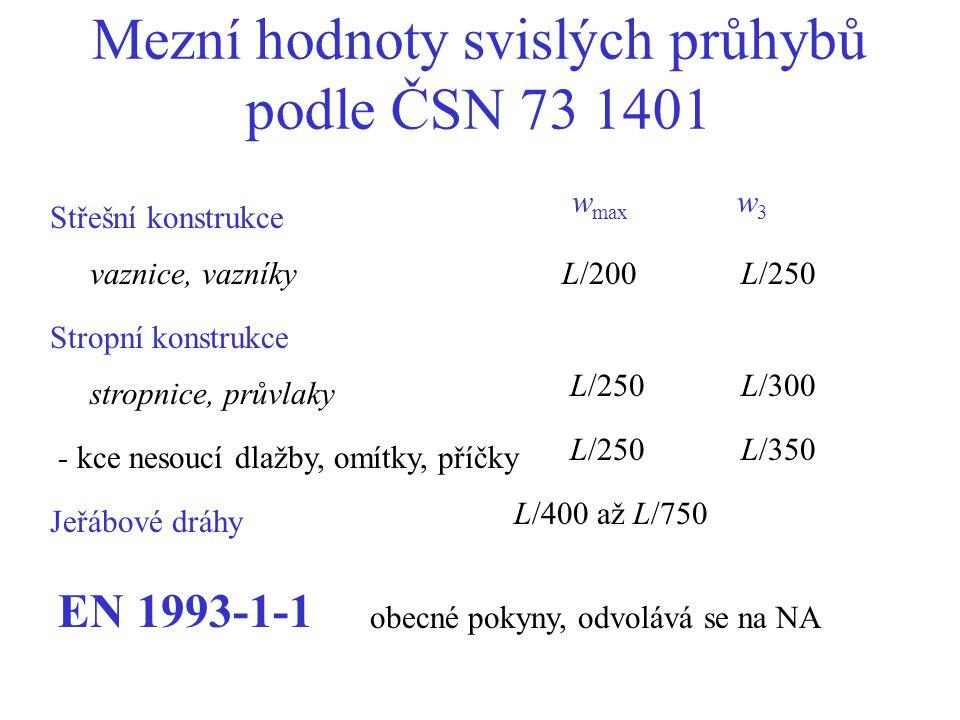 Mezní hodnoty svislých průhybů podle ČSN 73 1401 L/200 L/250 w max Střešní konstrukce w3w3 vaznice, vazníky Stropní konstrukce stropnice, průvlaky - k