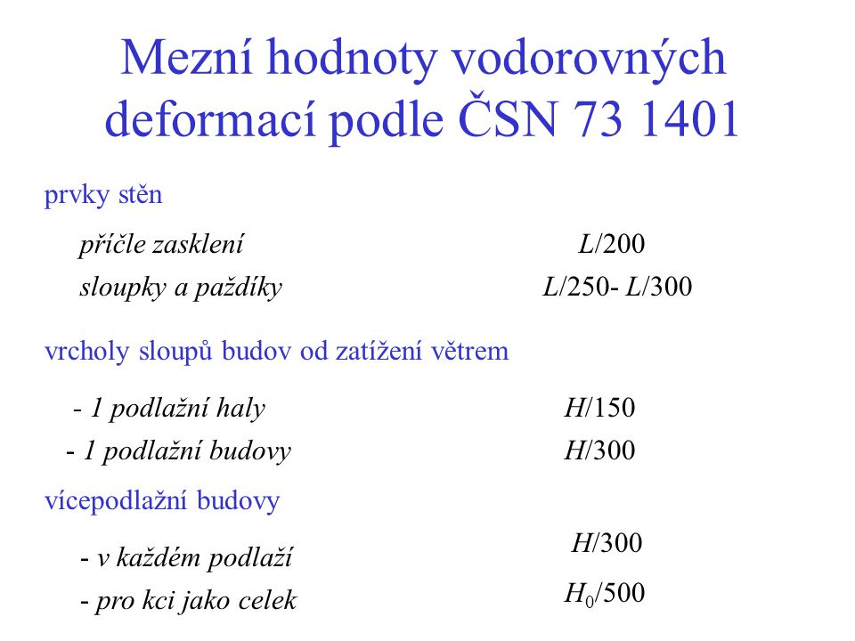 Mezní hodnoty vodorovných deformací podle ČSN 73 1401 L/200 prvky stěn příčle zasklení - 1 podlažní haly L/250- L/300 H/150 H/300 sloupky a paždíky vr