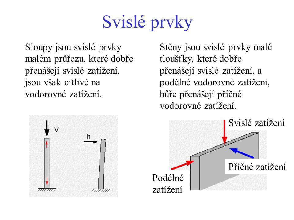 Vodorovné prvky Nosníky jsou vodorovné prvky, které přenášejí zatížení z desek do sloupů, někdy však nejsou nutné.