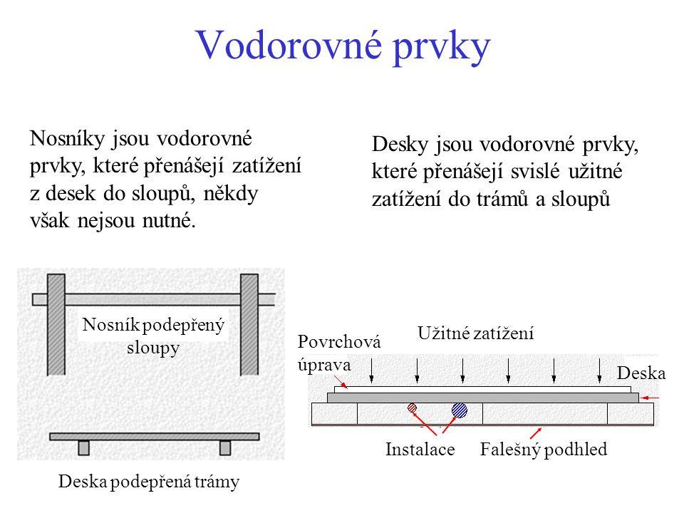 Železobetonové konstrukce Sloupy: - vnitřní, převážně tlak - vnější, tlak s ohybem - kruhové, obdélníkové Desky: - prosté, spojité, konsolové - v jednom směru - ve dvou směrech - bezhřibové, hřibové - žebrové, kazetové, - minimální tloušťka 5 cm