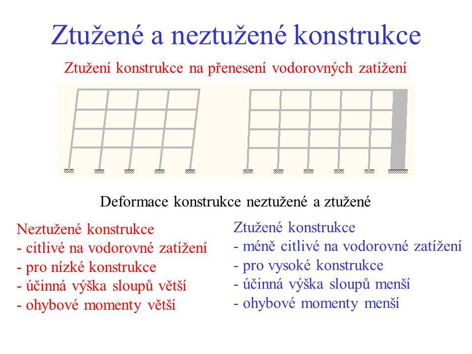 Deska v jednom směru s nosníky Přednosti: - nižší konstrukční výška než u desky na trámech - ekonomická pro větší rozpětí Nevýhody: - vyšší náklady než u bezhřibové desky - vyšší celková konstrukční tloušťka - prostor pro instalace pouze v jednom směru M ~ w l 2 /8