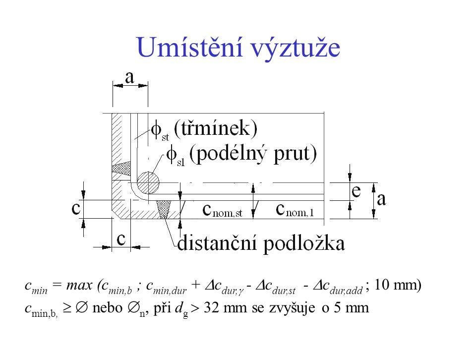 Umístění výztuže c min = max (c min,b ; c min,dur +  c dur,  -  c dur,st -  c dur,add ; 10 mm) c min,b,   nebo  n, při d g  32 mm se zvyšuje o