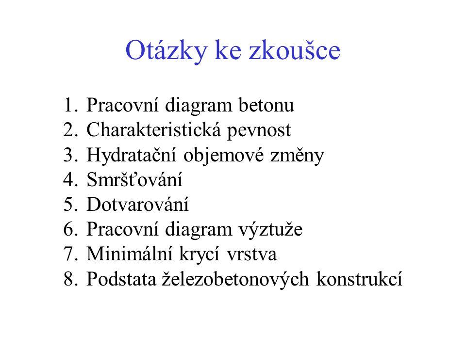 Otázky ke zkoušce 1.Pracovní diagram betonu 2.Charakteristická pevnost 3.Hydratační objemové změny 4.Smršťování 5.Dotvarování 6.Pracovní diagram výztu