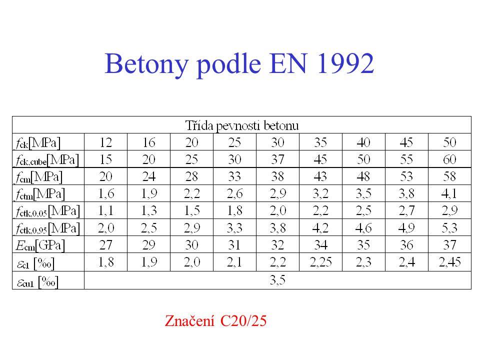 Značení C20/25 Betony podle EN 1992