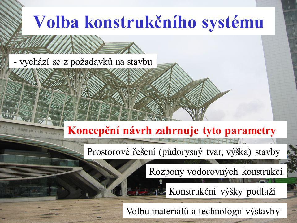 Volba konstrukčního systému Koncepční návrh zahrnuje tyto parametry Prostorové řešení (půdorysný tvar, výška) stavby Rozpony vodorovných konstrukcí Ko