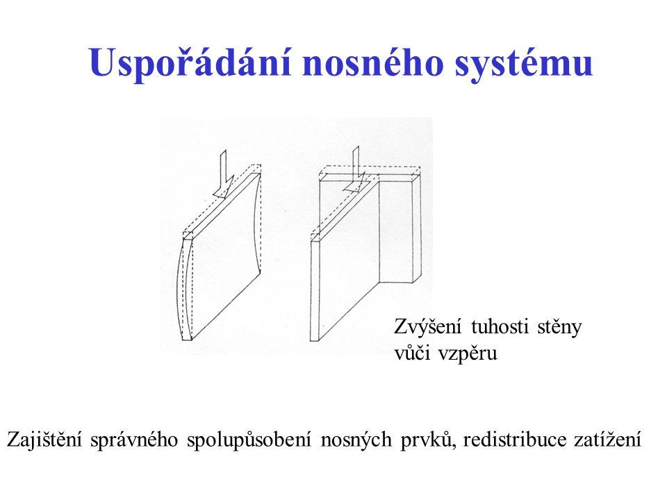 Uspořádání nosného systému Zvýšení tuhosti stěny vůči vzpěru Zajištění správného spolupůsobení nosných prvků, redistribuce zatížení