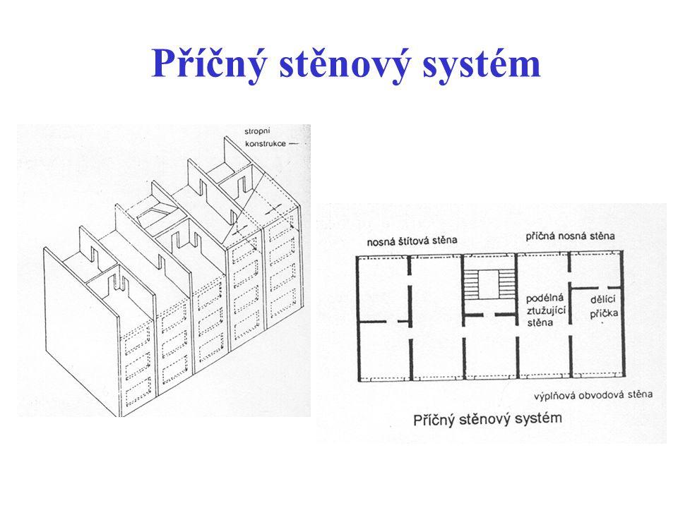 Příčný stěnový systém