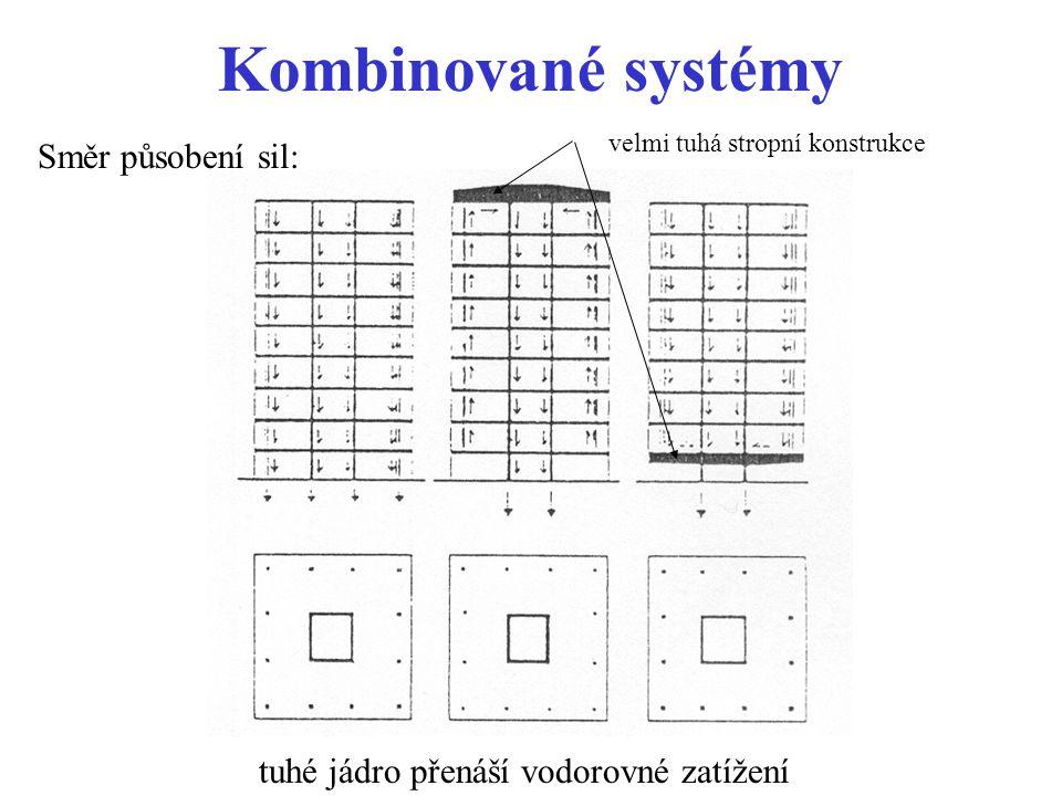 Kombinované systémy tuhé jádro přenáší vodorovné zatížení Směr působení sil: velmi tuhá stropní konstrukce